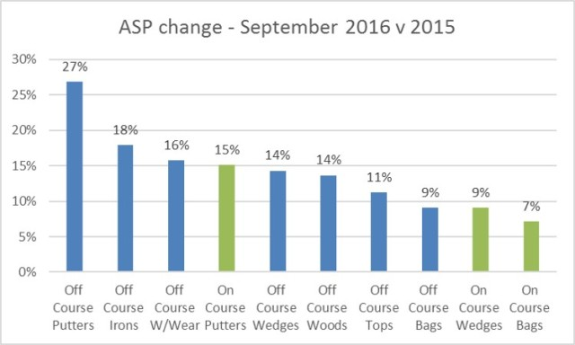 asp-change-to-sept-2016